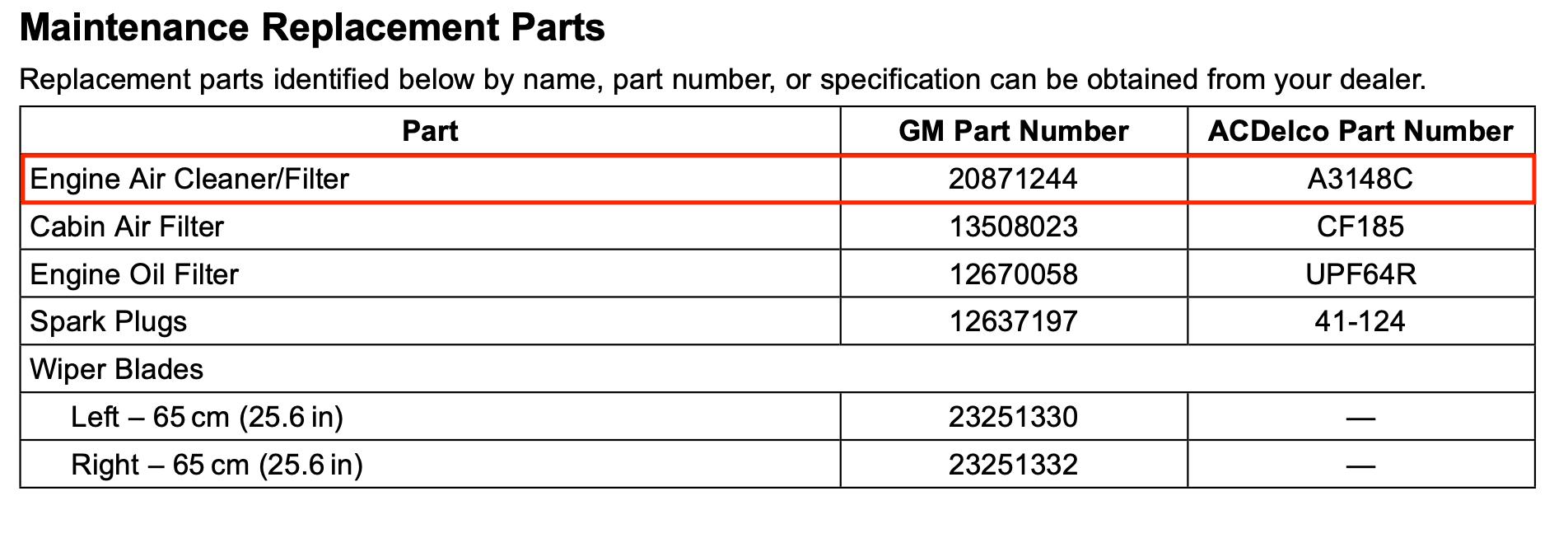 2016 Volt Spare Parts List